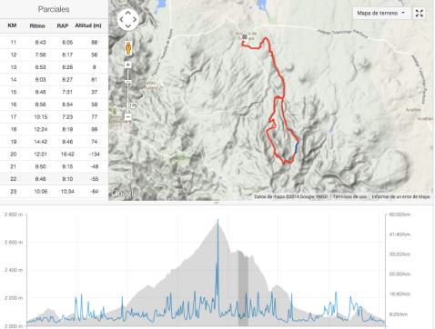 Captura de pantalla 2014-10-14 a la(s) 14.08.42